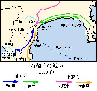 石橋山の戦い.png